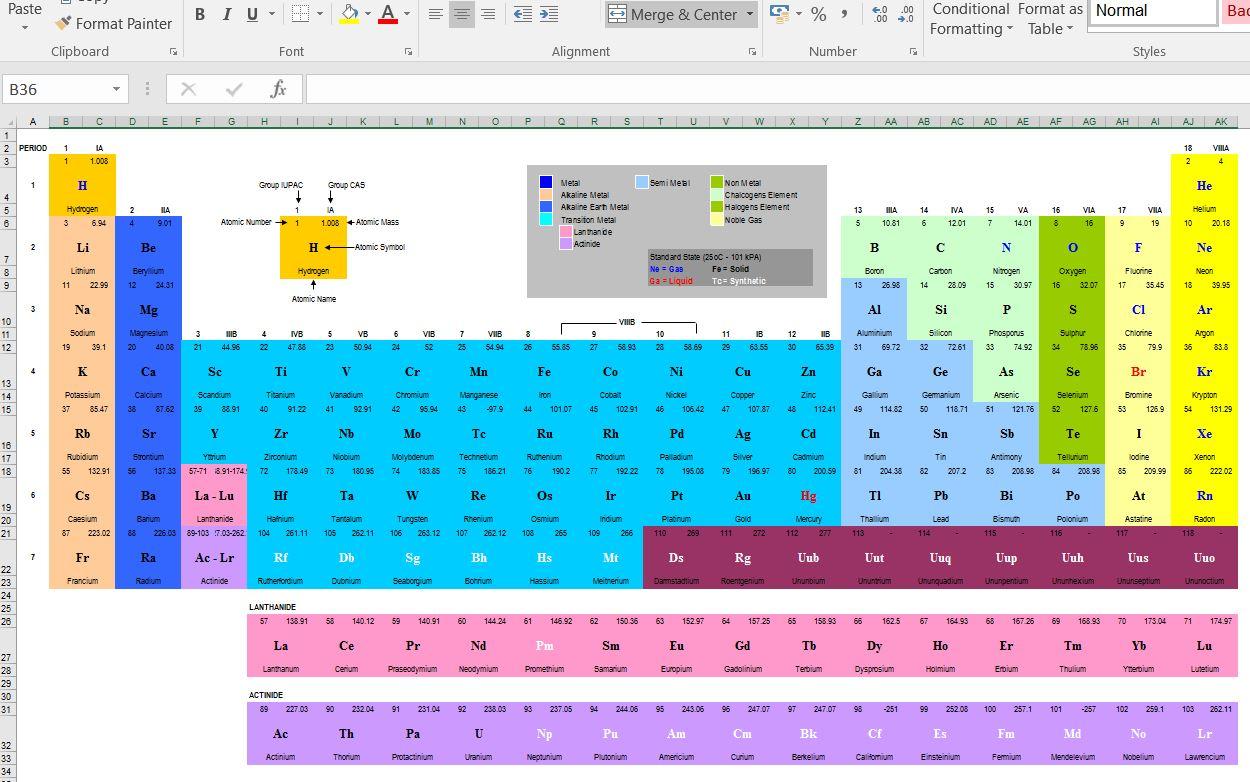 دانلود رایگان فایل اکسل جدول تناوبی عناصر